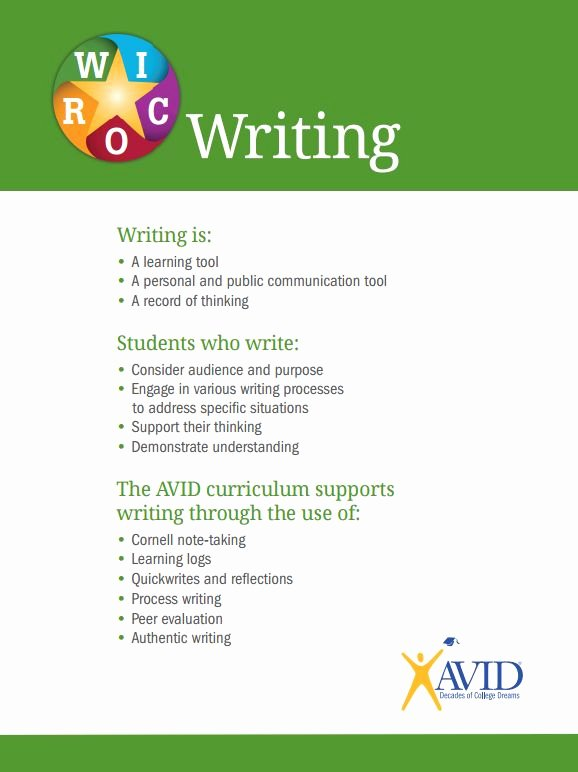 Avid Lesson Plan Template Luxury Myavid Wel E Wicor Ize Your Lessons