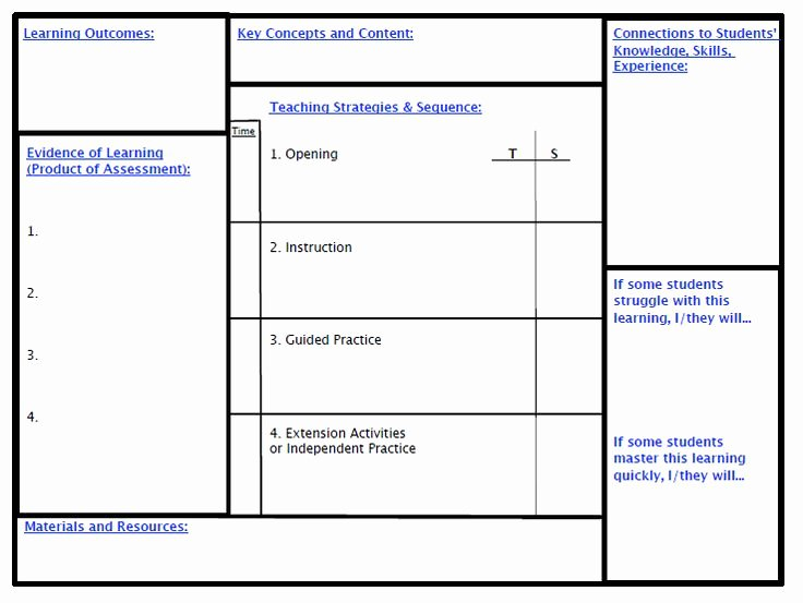 Backwards Lesson Planning Template Awesome 7 Best Images About Backward Planning On Pinterest