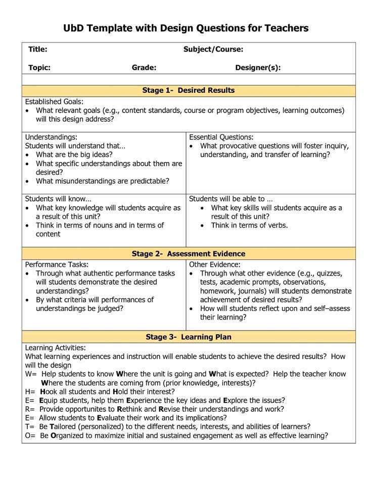 Backwards Lesson Planning Template Best Of Understanding by Design Unit Plan Template