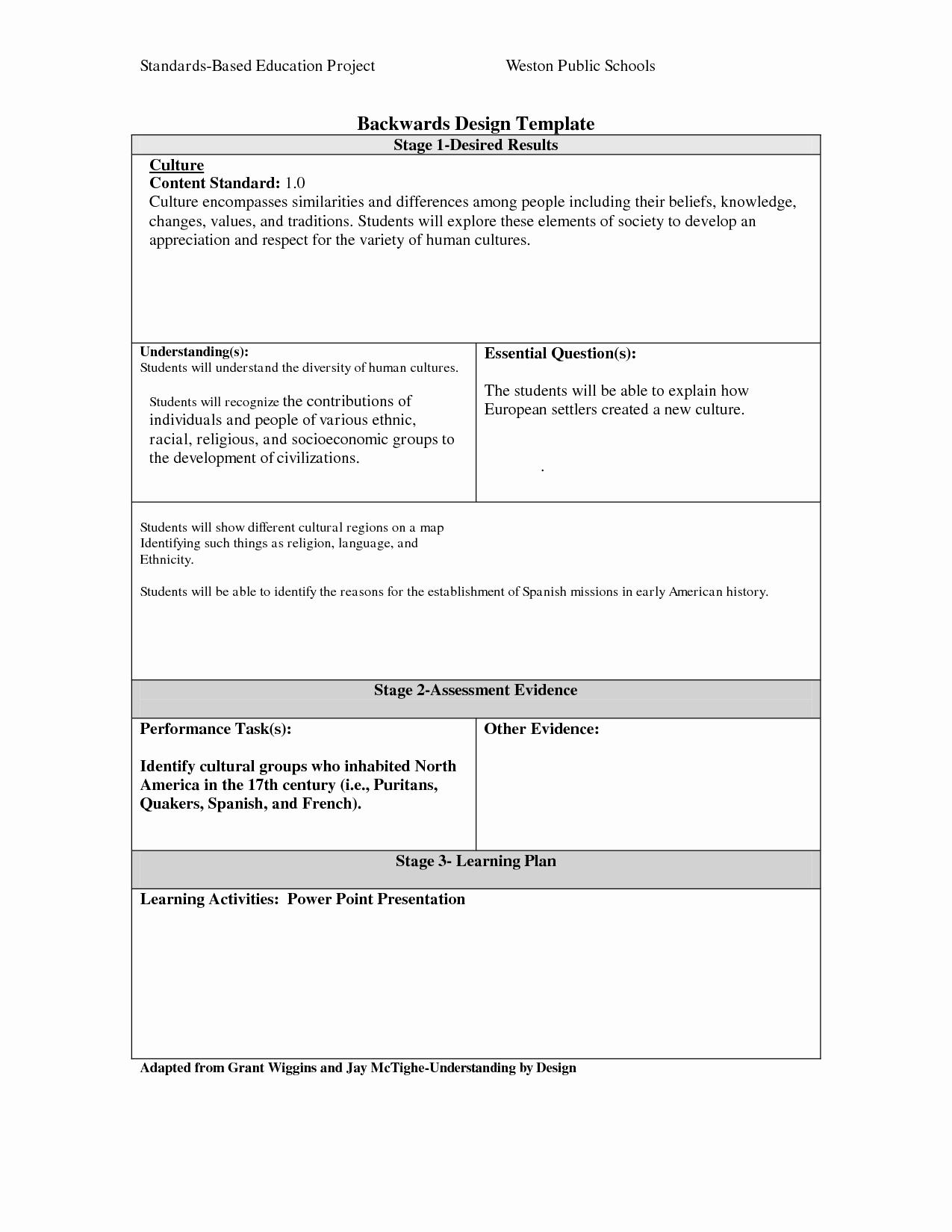 Backwards Lesson Planning Template Elegant Backward Design