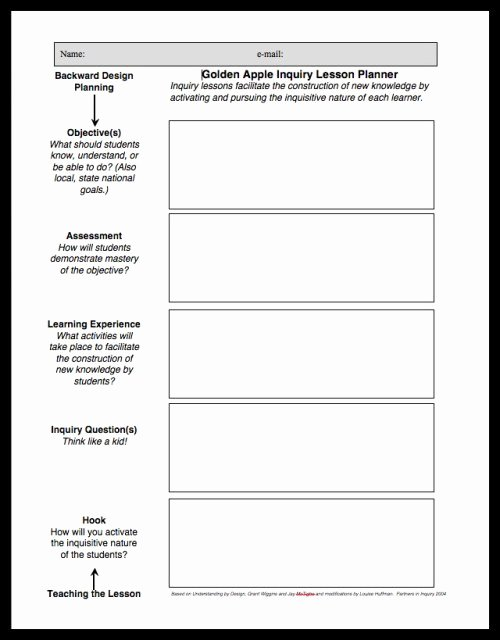 Backwards Lesson Planning Template Inspirational Stem Lesson Planning