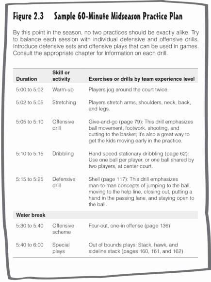 Basketball Practice Schedule Template Best Of Survival Guide for Coaching Youth Basketball 2e Creating