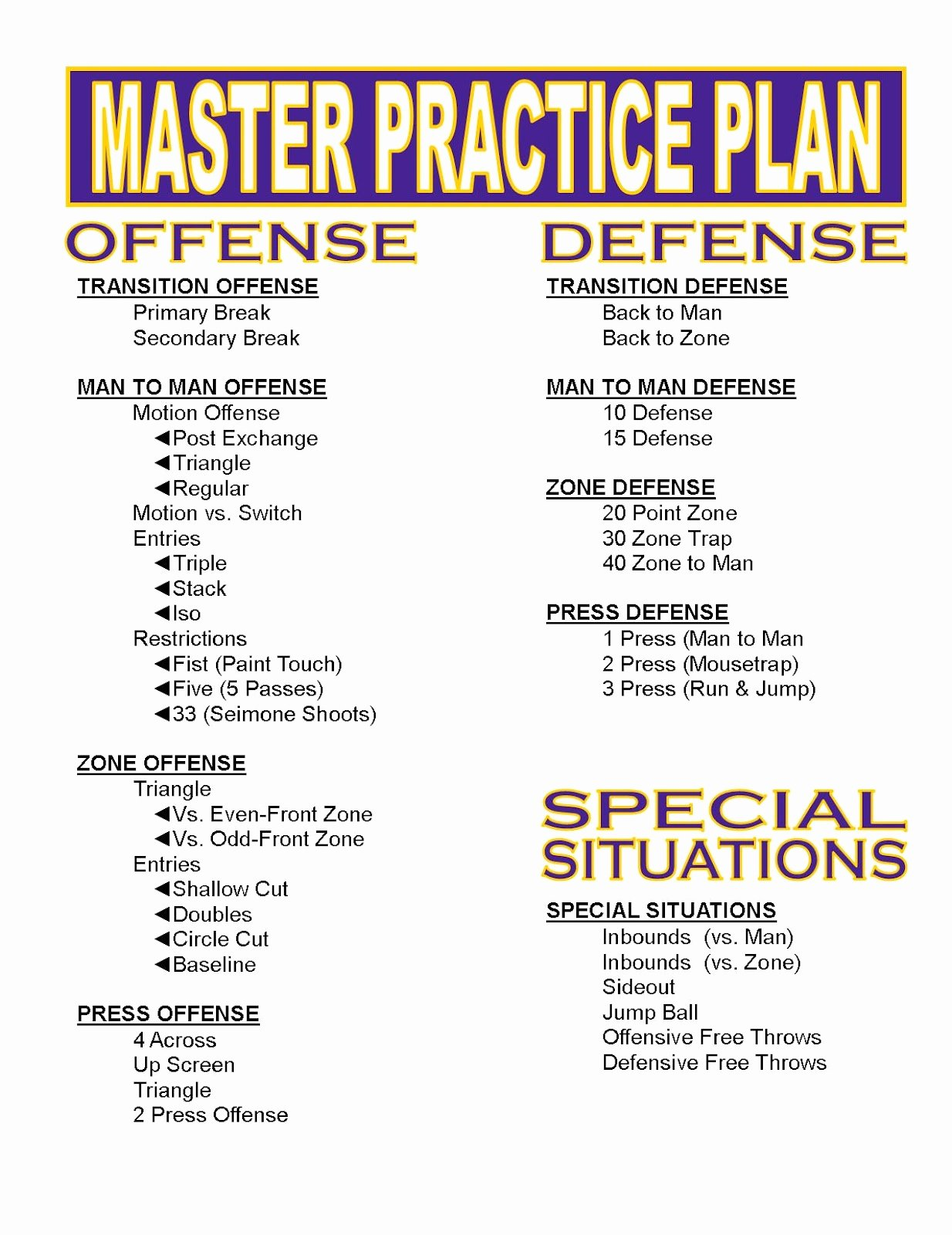 Basketball Practice Schedule Template Unique Hoop thoughts Do You Have A Master Practice Plan