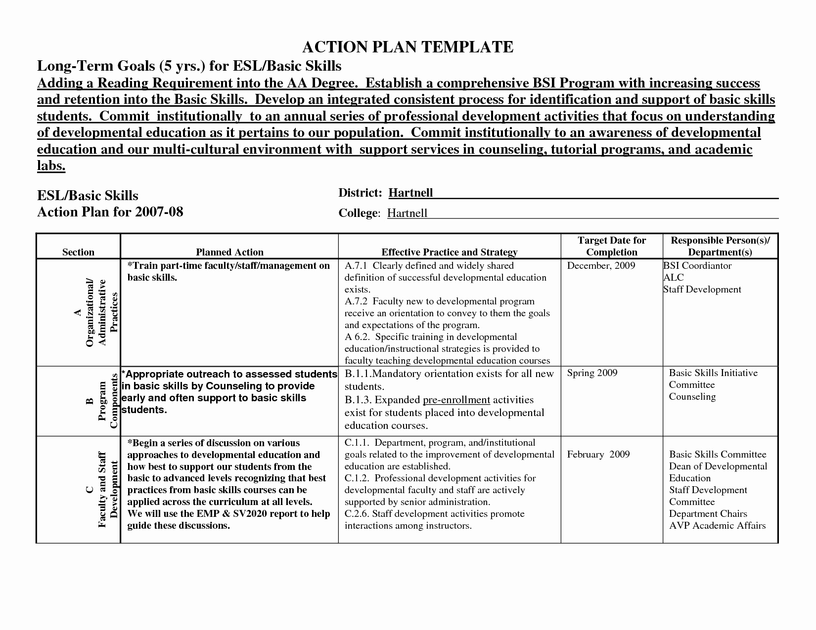 Behavior Action Plan Template Best Of Individual Behavior Support Plan Action Plan Template form