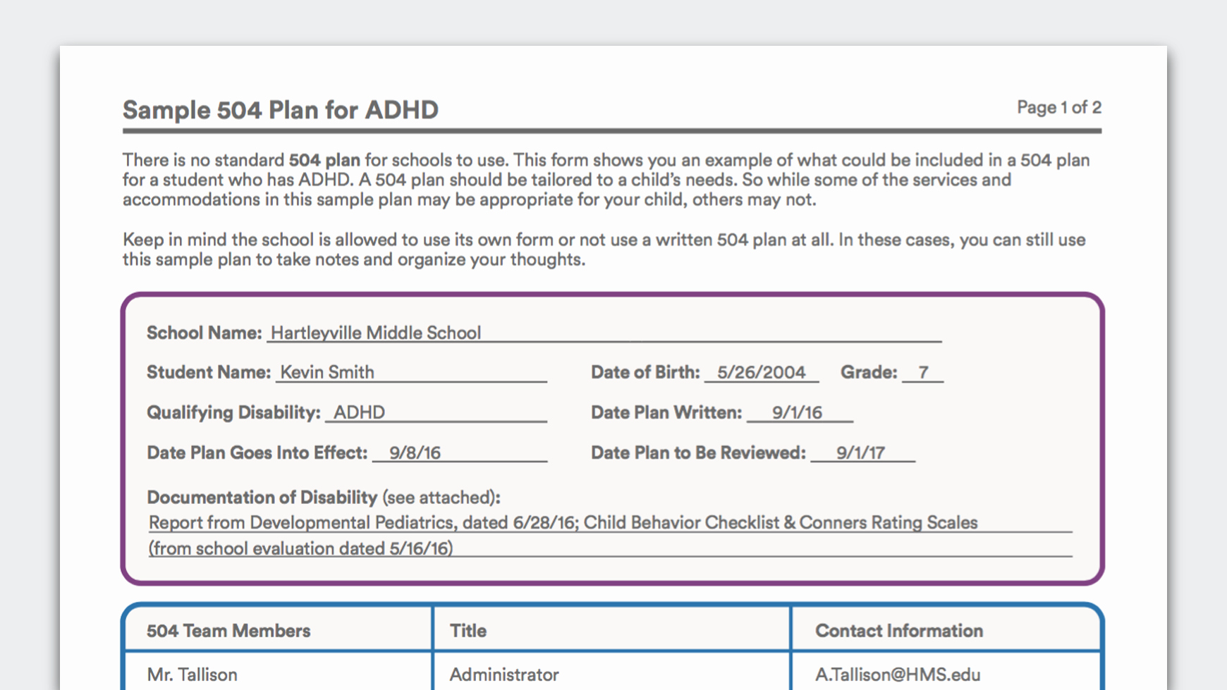 Behavior Action Plan Template Luxury Download Sample 504 Plan for A Child with Adhd