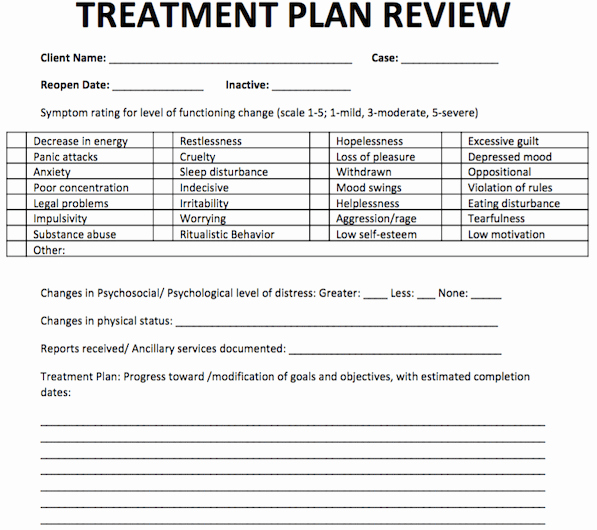 Behavioral Health Treatment Plan Template New Treatment Plan Review Templates