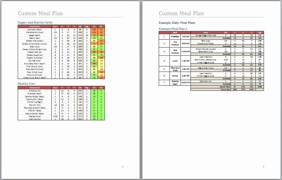 Bodybuilding Meal Planner Template Awesome Weight Loss Meal Plan for Fat Burning