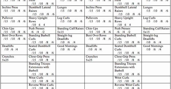 Bodybuilding Meal Planner Template Beautiful Bodybuilding Workout Chartbodybuilding Routines that Work