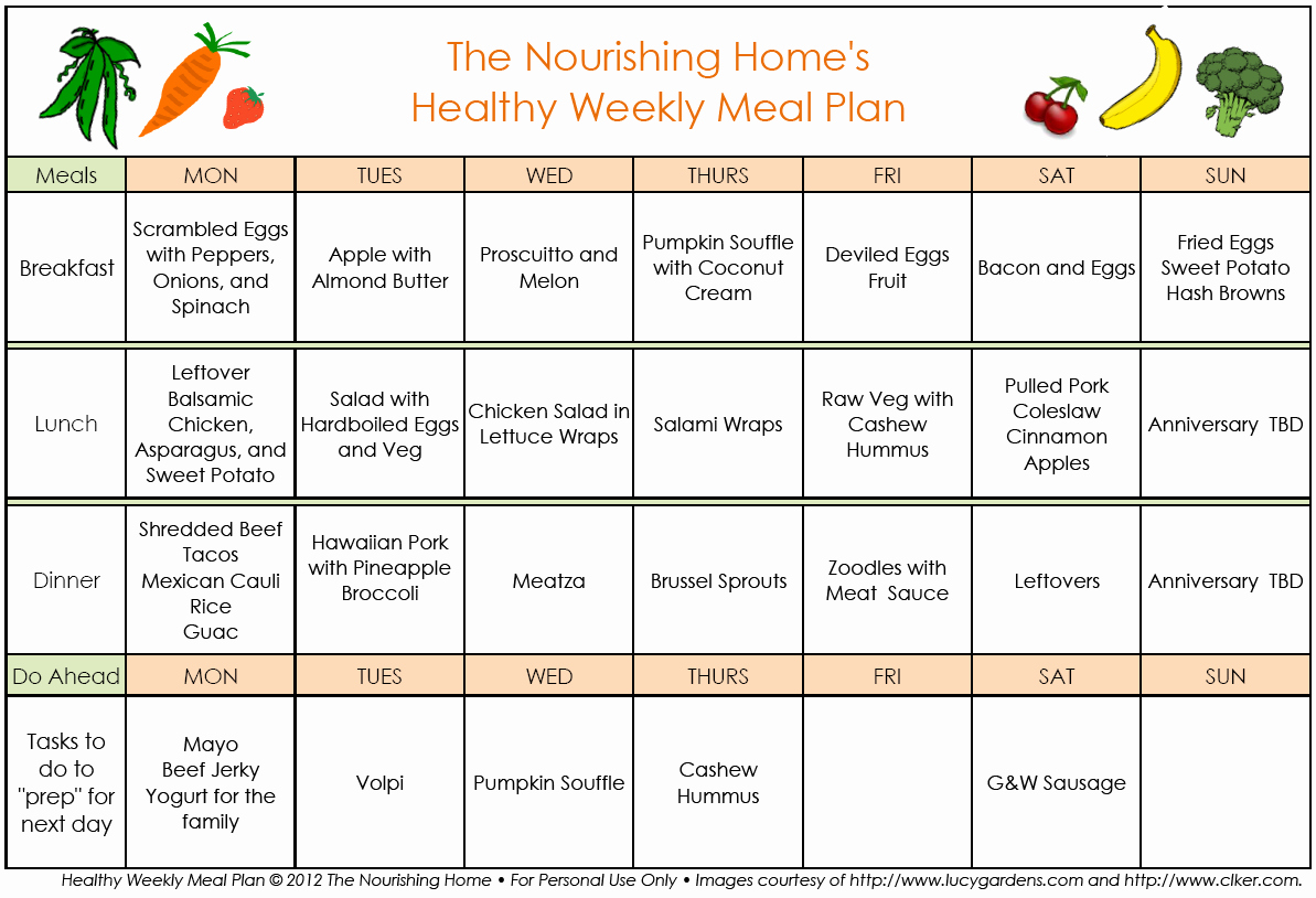 """Bodybuilding Meal Planner Template Elegant Meal Plan Monday whole30 4 8 Note the """"mayo"""" is A"""