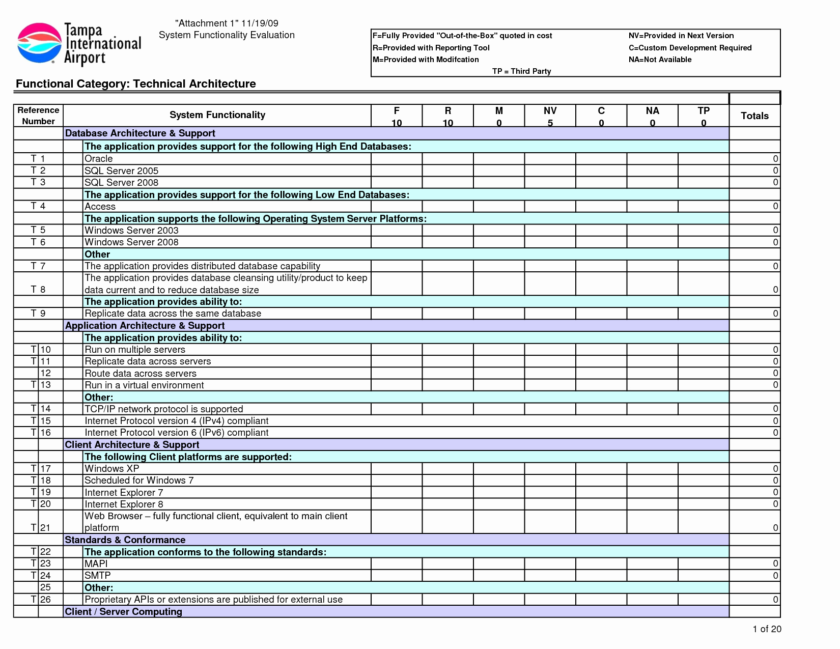 Building Maintenance Schedule Excel Template Inspirational 28 Of Maintenance Checklist Excel Template