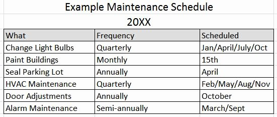 Building Maintenance Schedule Excel Template Inspirational Building Maintenance Schedule Template Excel Xlts