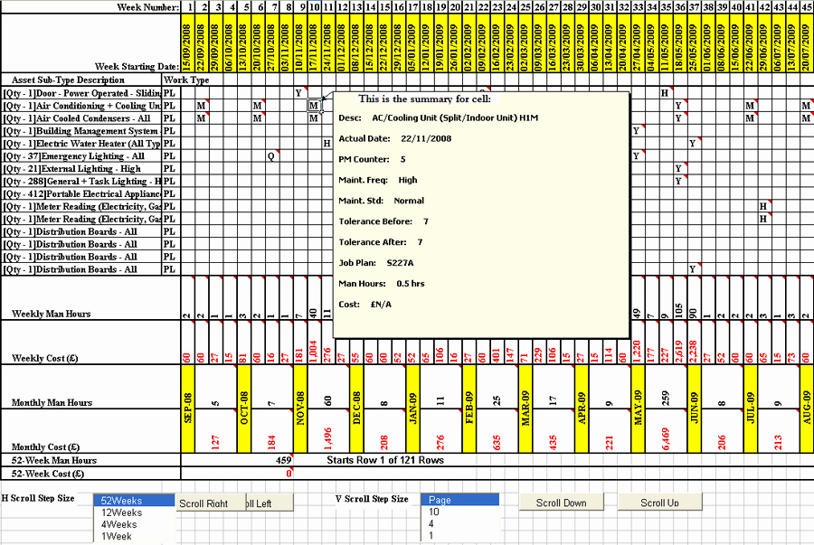 Building Maintenance Schedule Template Elegant Planned Maintenance Schedule Template – Planner Template Free