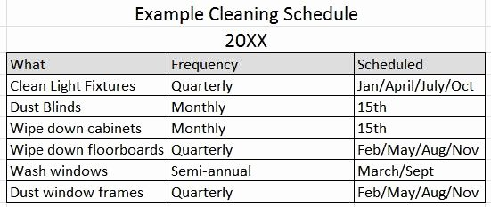 Building Maintenance Schedule Template Fresh 6 Tips for Managing Church Facilities