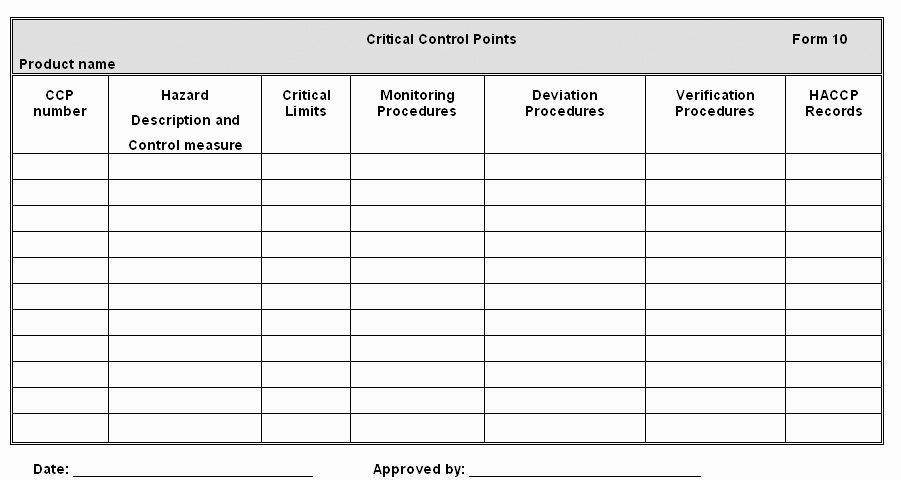 Building Maintenance Schedule Template Luxury Maintenance Schedule Template Schedule Template Free Hoop