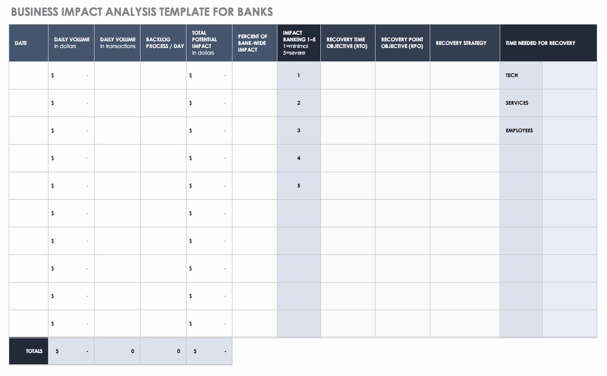 Business Analysis Plan Template Awesome Free Business Impact Analysis Templates Smartsheet