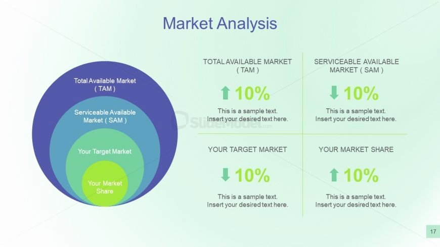 Business Analysis Plan Template Fresh Market Analysis Ppt Diagram Slidemodel