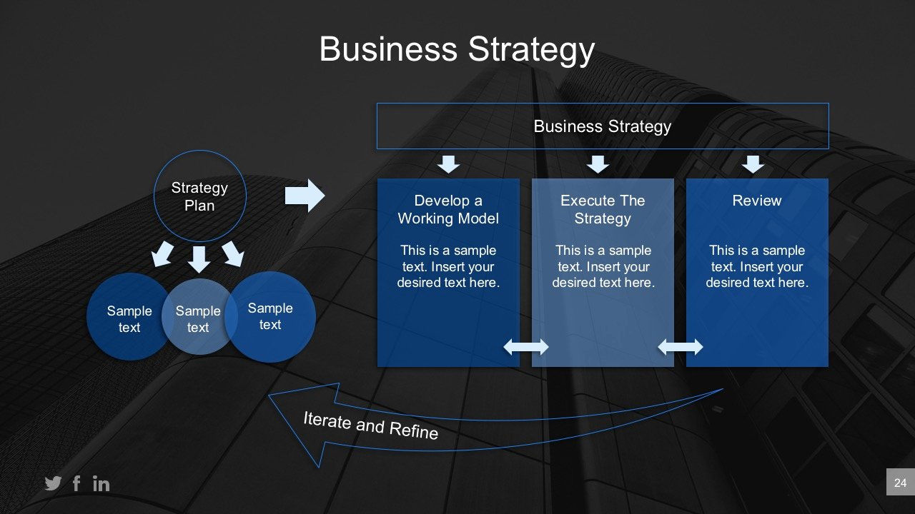 Business Plan Powerpoint Template Awesome Executive Strategic Planning Powerpoint Presentation