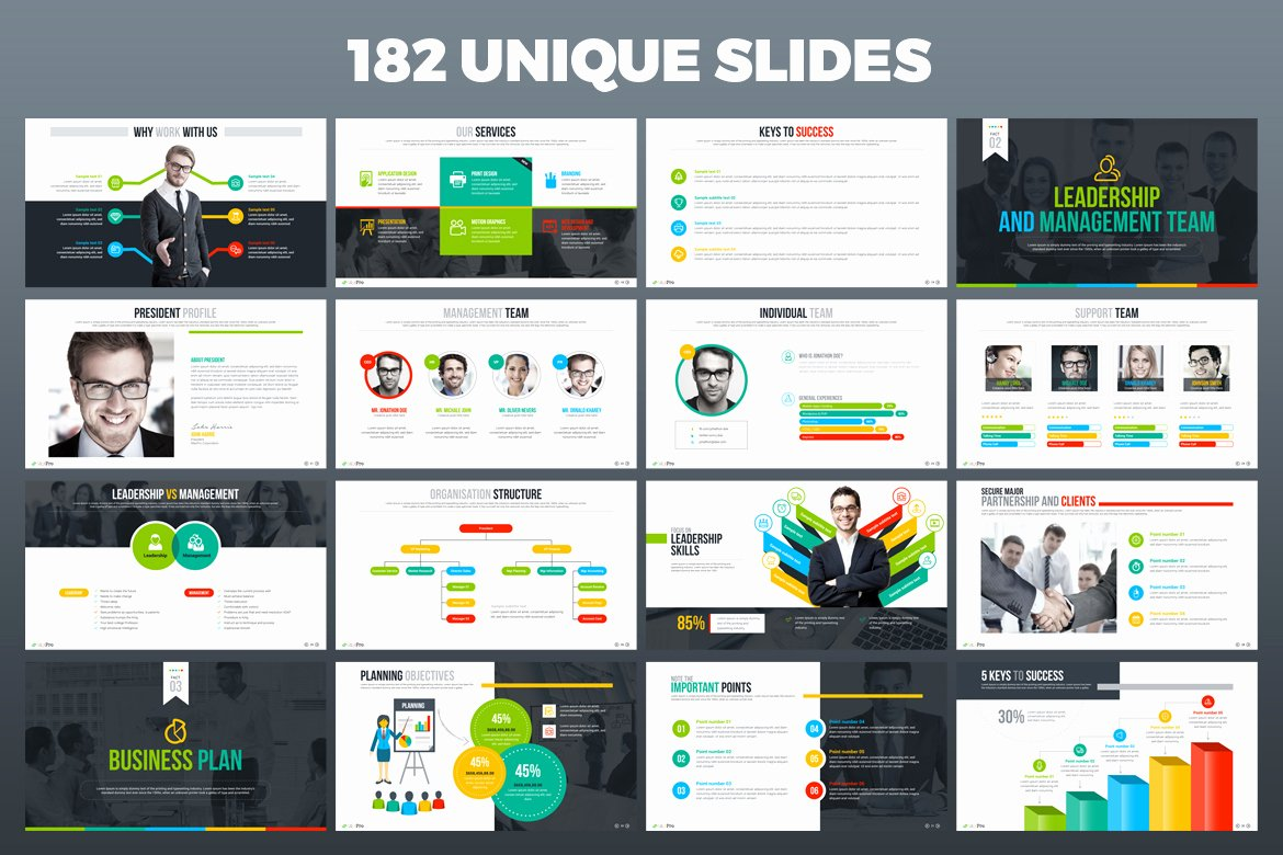 Business Plan Powerpoint Template Awesome Maxpro Business Plan Powerpoint Presentation Template