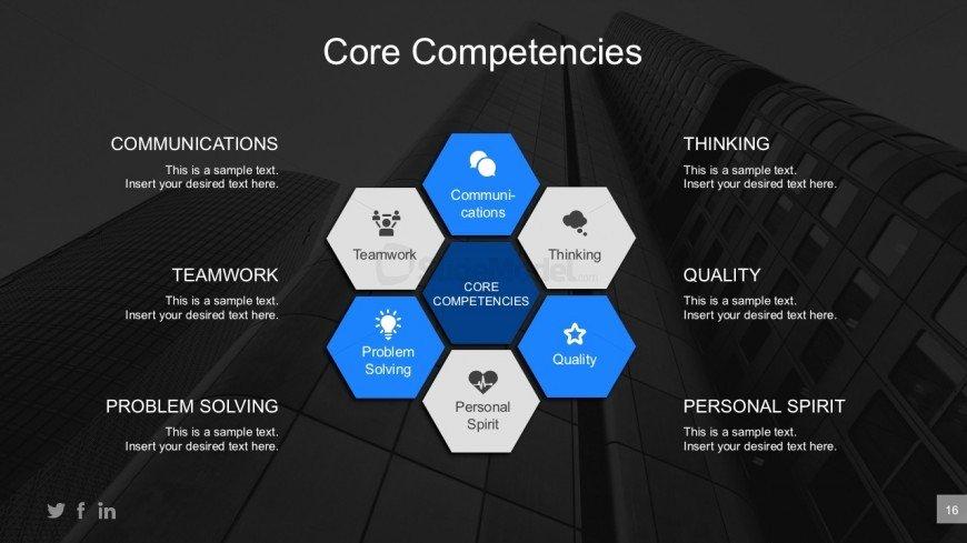 Business Plan Powerpoint Template Luxury Business Core Petencies Editable Powerpoint Diagram