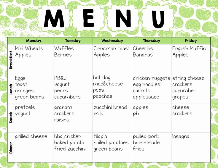 Business Plan Template for Kids Elegant Make Easy Meal Plans with This Free Weekly Template