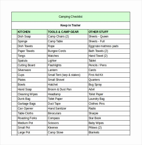 Campground Business Plan Template New 20 Camping Checklist Templates Doc Pdf Excel