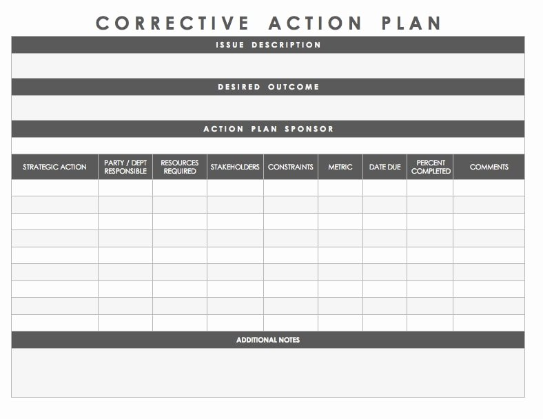 Career Action Plan Template Unique 9 Printable Employee Action Plan Examples Pdf