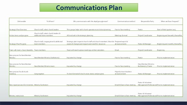 Church Communication Plan Template Elegant Sample Church Strategic Plan