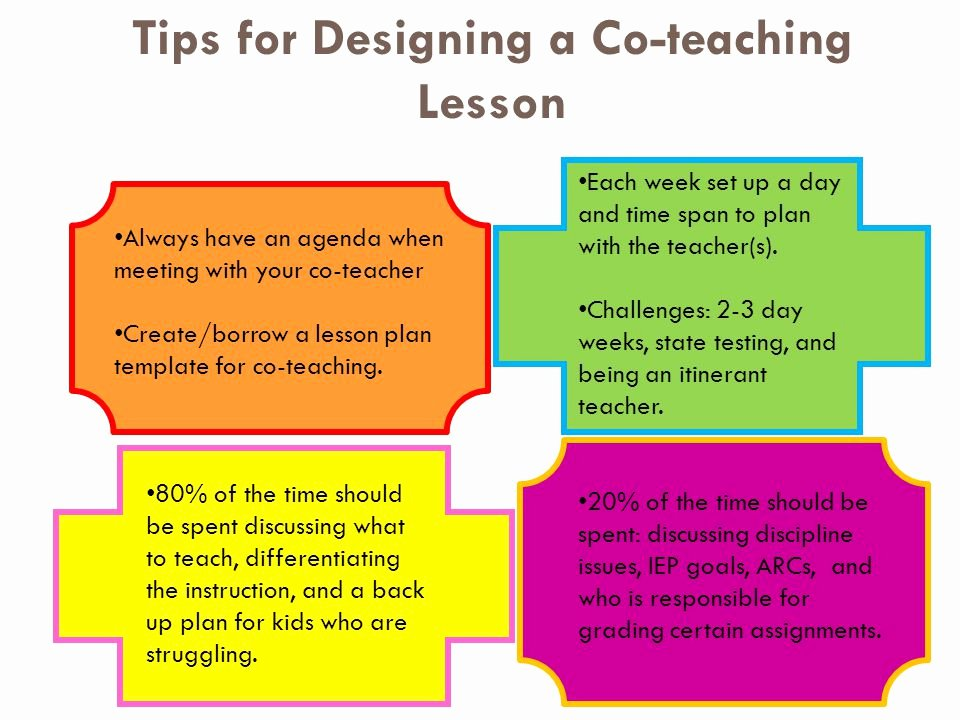Co Teaching Lesson Plan Template Awesome Co Teaching What's that Ppt Video Online