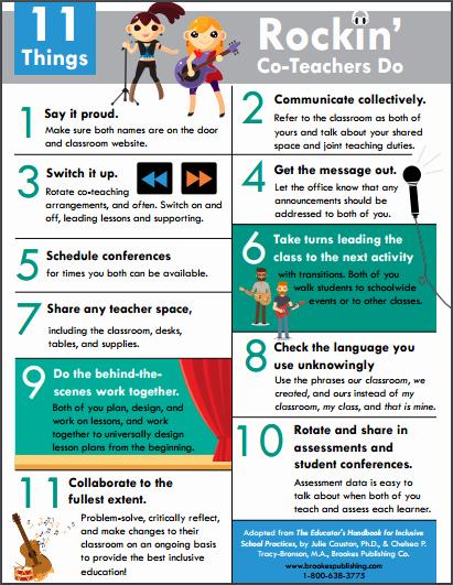 Co Teaching Lesson Plan Template Fresh 11 Things Rockin Co Teachers Do Great Tips for Teaching
