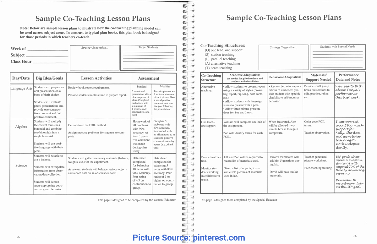 Co Teaching Planning Template Best Of Interesting Classroom Lesson Plans Printable Co Teaching