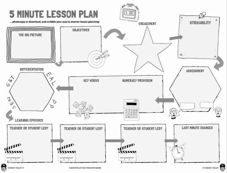 Co Teaching Planning Template Luxury the New 5 Minute Lesson Plan Vitruvian Teaching
