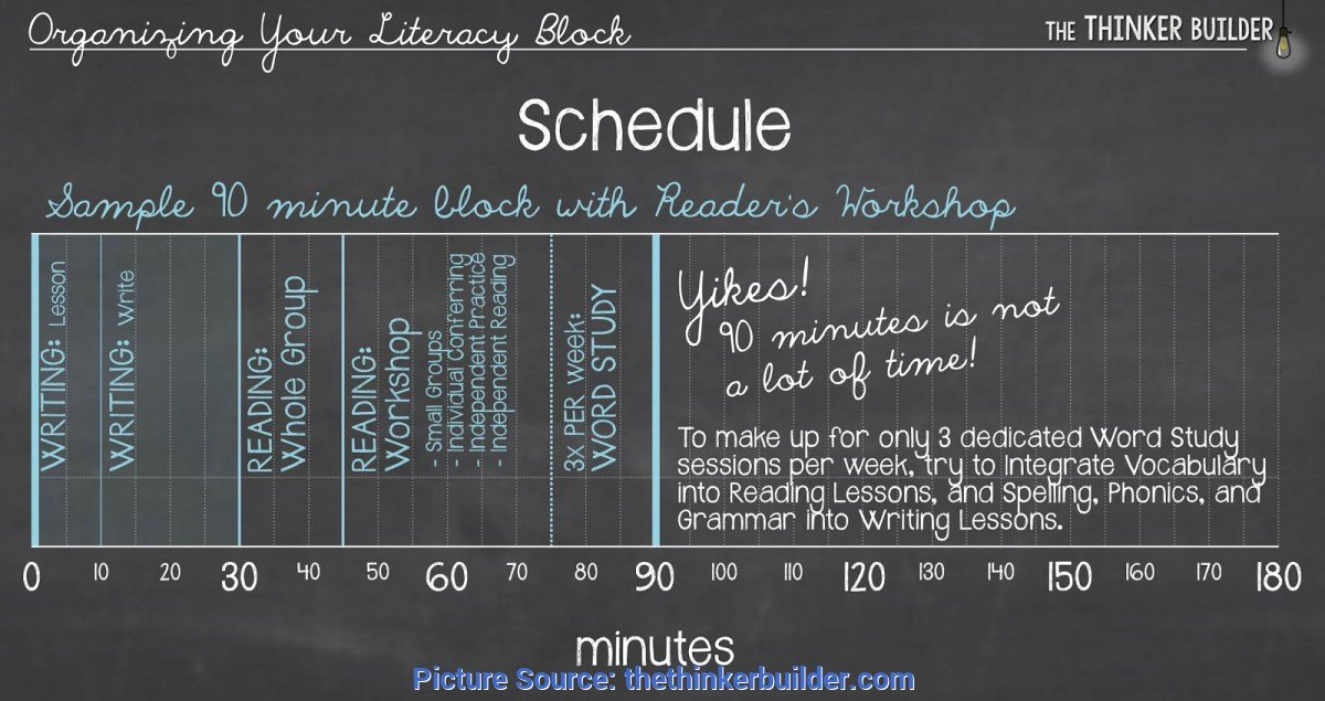 Co Teaching Planning Template Unique Trending Teaching Plan Example 35 Co Teaching Lesson Plan