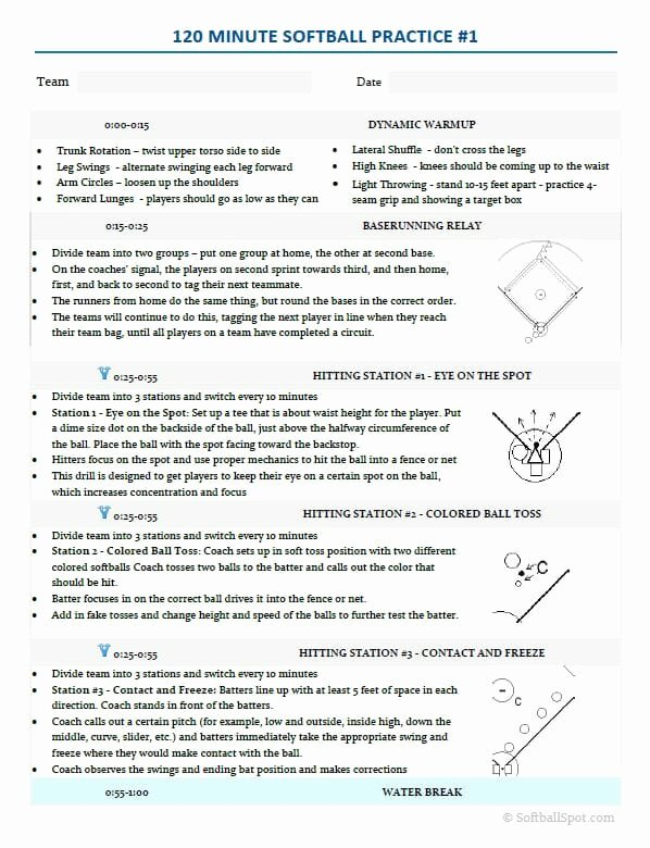 College Baseball Practice Plan Template Luxury Essential softball Practice Plans — softball Spot