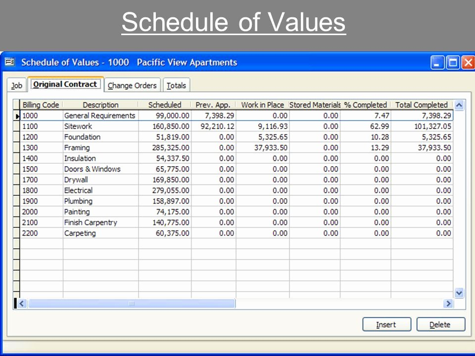 Commercial Construction Schedule Template Elegant Free Construction Schedule Spreadsheet