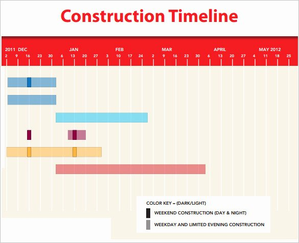 Commercial Construction Schedule Template Luxury Mercial Construction Schedule Template – Planner