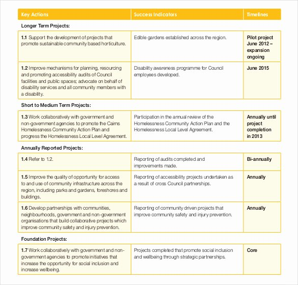 Communication Action Plan Template Awesome 15 It Strategy Templates Free Word Pdf format Download