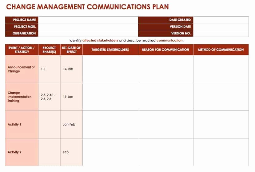 Communication Action Plan Template Elegant Free Change Management Templates