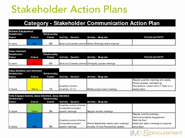 Communication Action Plan Template Luxury Roger Davies Group Head Of Procurement at Marks & Spencer