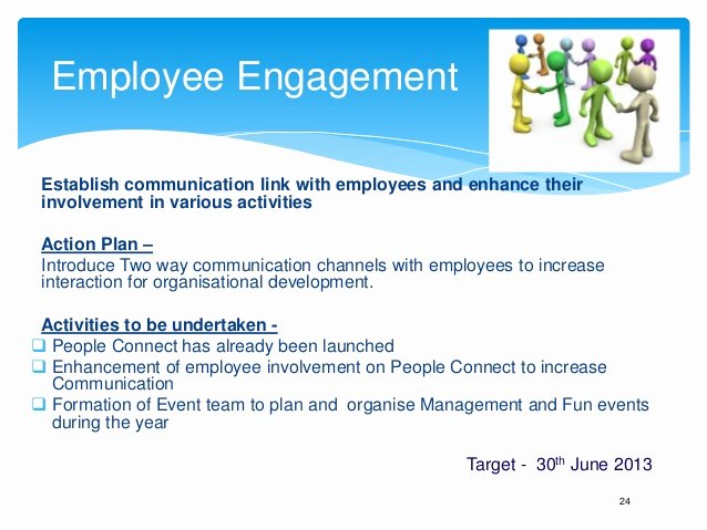 Communication Action Plan Template New Annual Business Plan Hr Template Play This In Slide Show