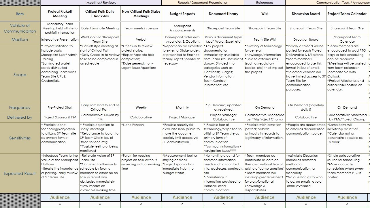 Communication Plan Template Excel Lovely Munication Plan Free Munication Plan Template Download