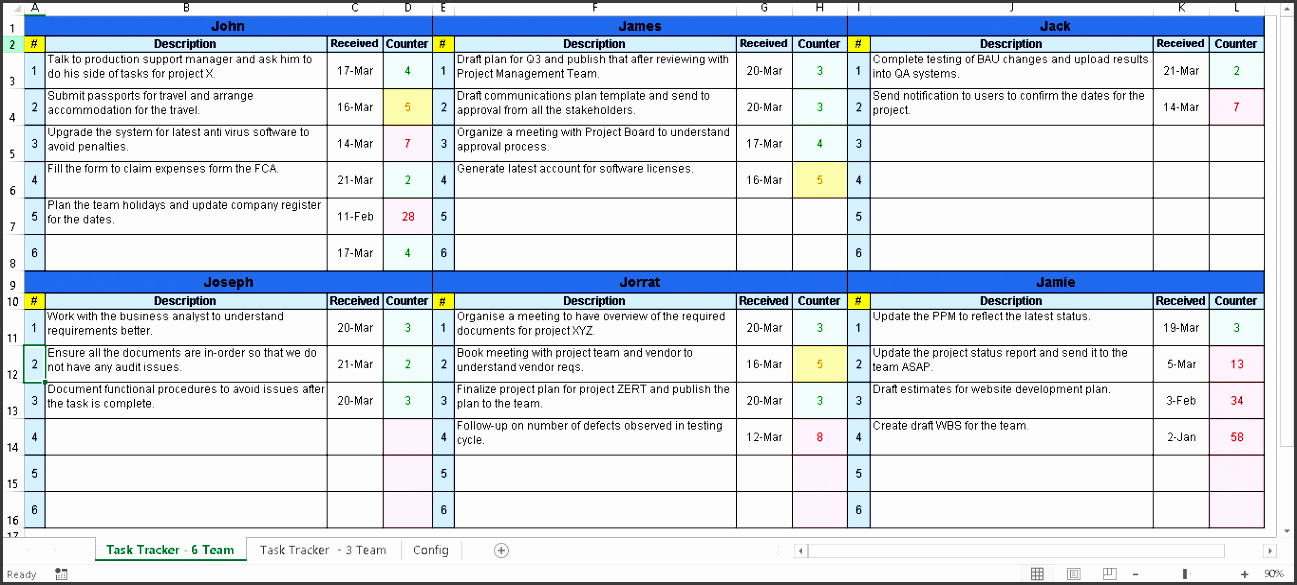 Communication Plan Template Excel Luxury 6 How to Make Project Team Munication Planner In Excel
