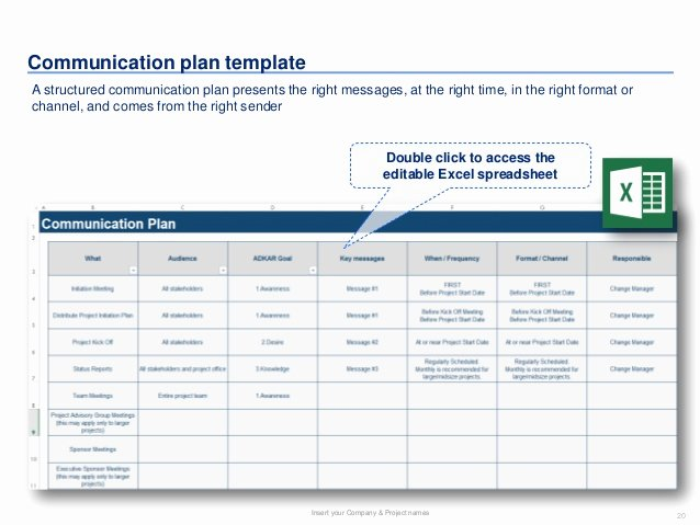Communication Plan Template Excel New Change Management toolbox In Editable Powerpoint