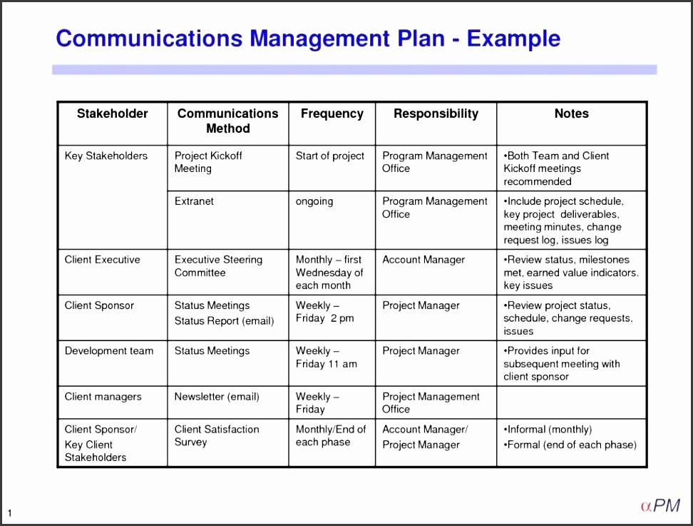 Communication Plan Template Excel Unique 10 Project Team Munication Planner Layout