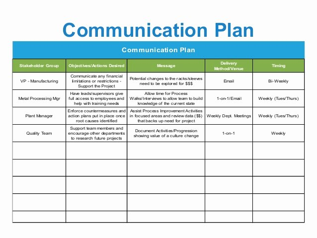 Communication Plan Template Excel Unique How A Single Black Belt Project Jump Starts A Successful