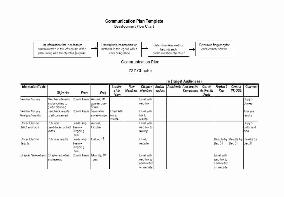 Communication Plan Template Free Beautiful 37 Simple Munication Plan Examples Free Templates