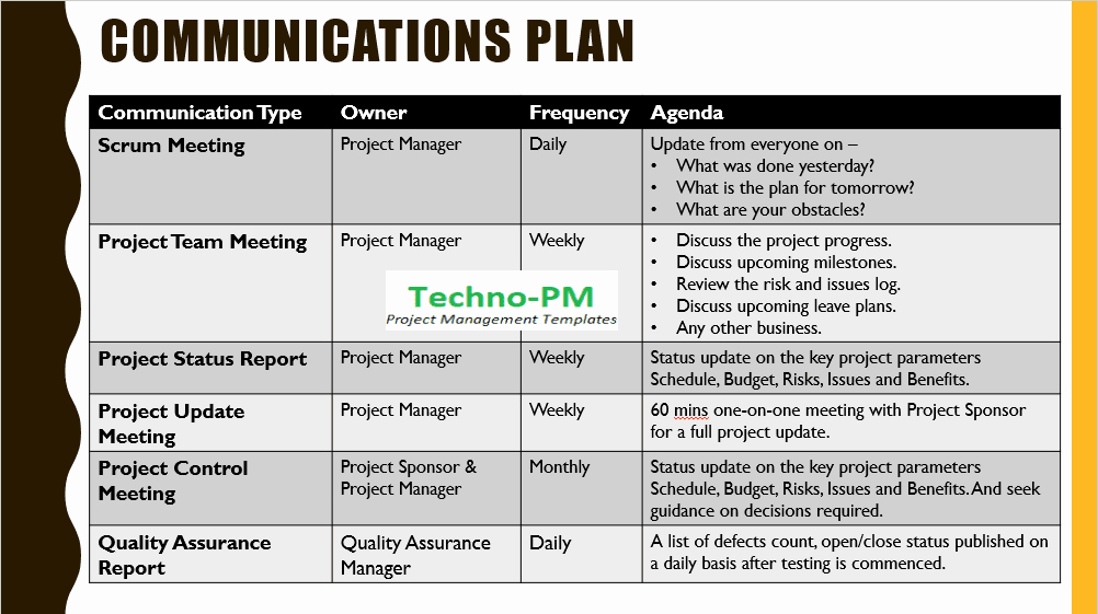 Communication Plan Template Free Beautiful Project Kickoff Meeting Template Download Free Project