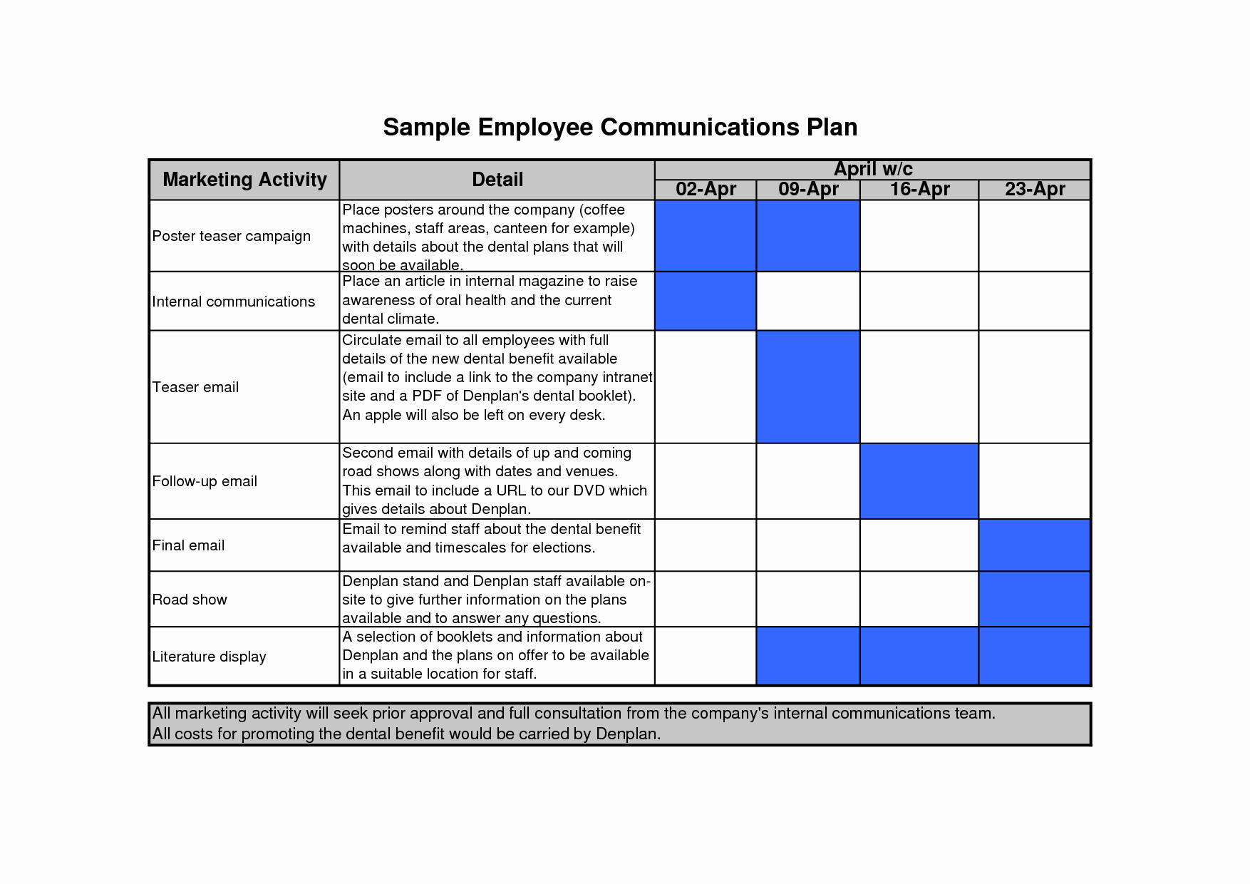 Communication Plan Template Free Elegant Munication Plan Template