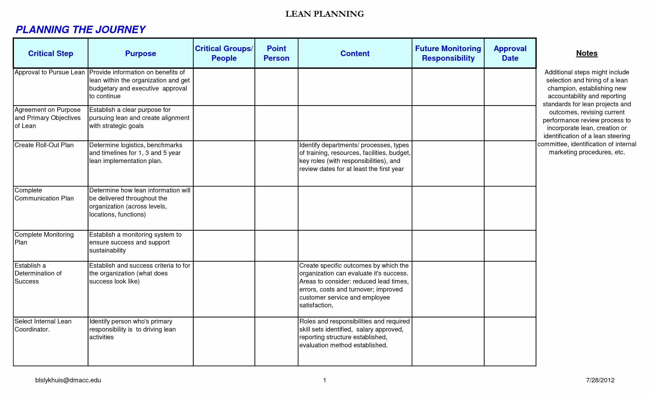 Communication Plan Template Free Fresh Internal Munication Plan Template