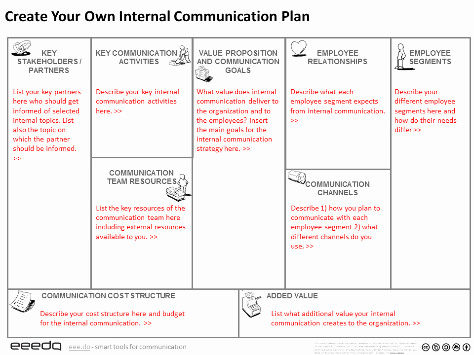 Communication Plan Template Free Lovely towards Lean Value Driven Internal Munication Line