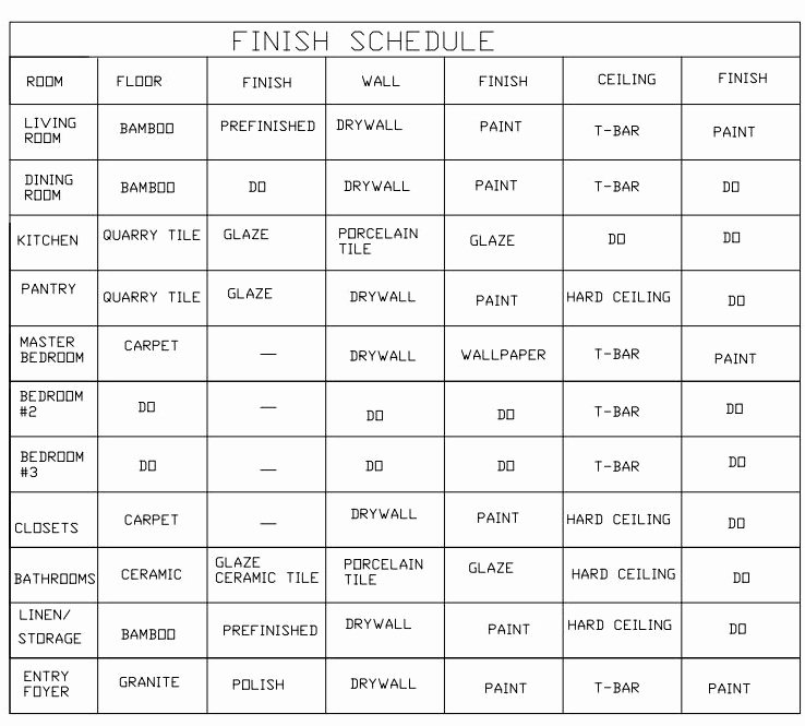 Construction Finish Schedule Template Best Of Home Design